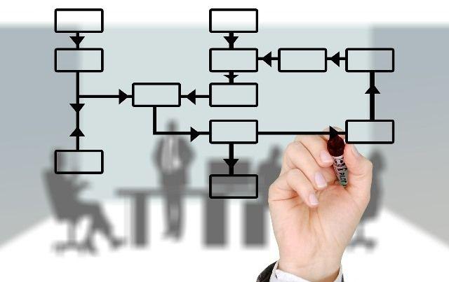 Минфин разработал проект закона о совершенствовании налогового контроля за ценами