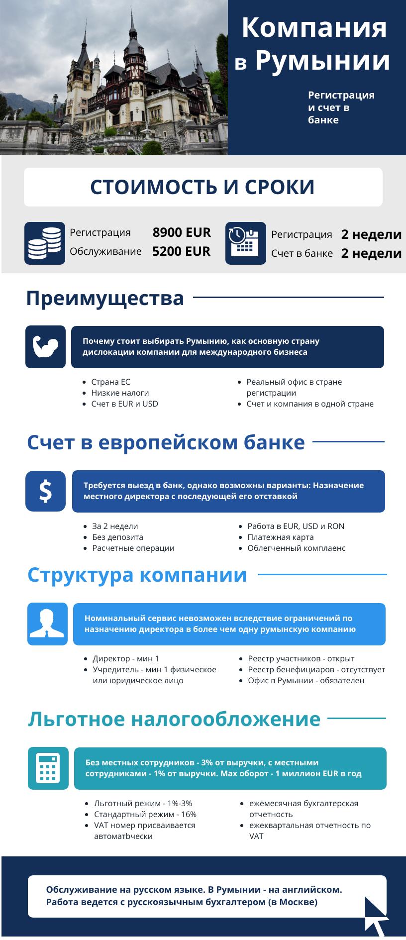 Румынская компания: все самое главное на одной диаграмме